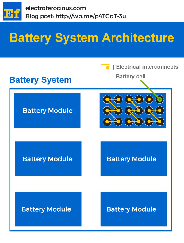 battery system architecture diagram